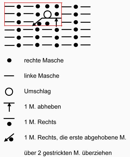 Lacemuster Kette mit Rippen_DE