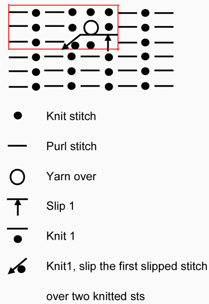 Knitting pattern Lace Chain with Ribs_EN